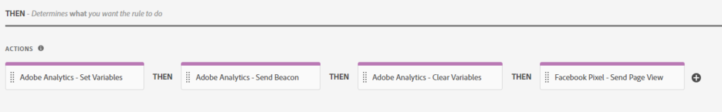 Adobe Launch Actions Sequencing