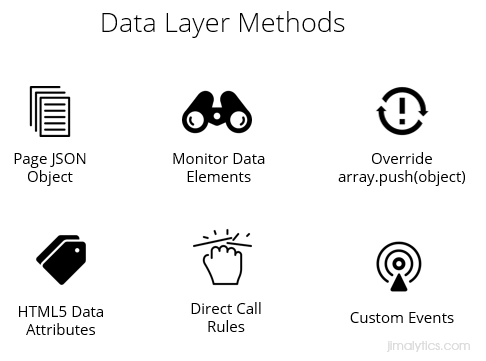 Data Layer Methods