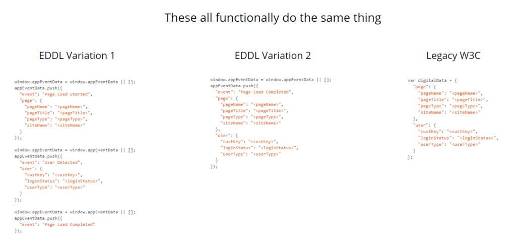 EDDL Variations